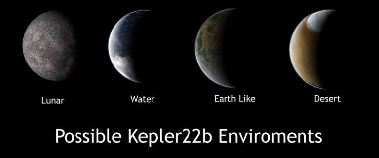 New Technique in the detection of Exoplanets!